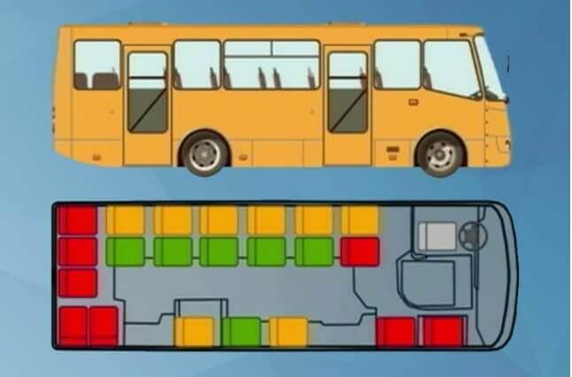Безопасные места в микроавтобусе